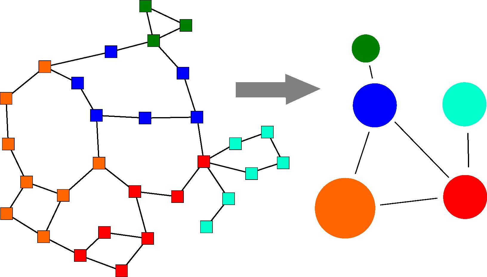 grenzen biomedizinischer modelle